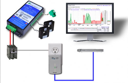 Power Monitor And Controller : Egauge energy monitor mapawatt