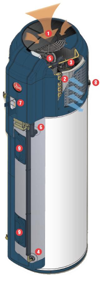 Rheem Hybrid Electric Heat Pump Water Heater Mapawatt